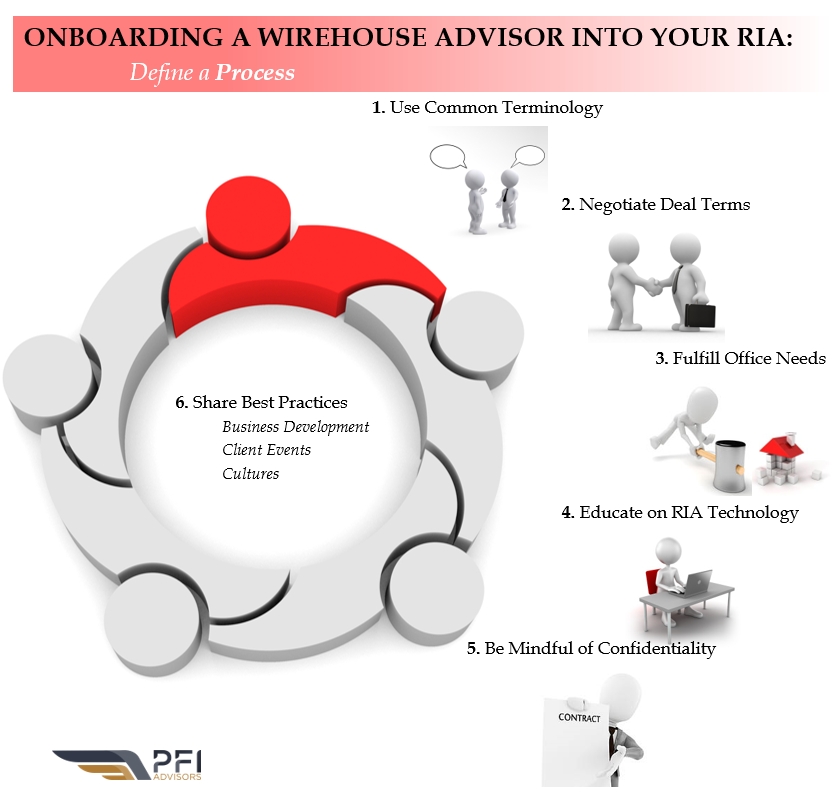 Onboarding a Wirehouse Advisor into Your RIA
